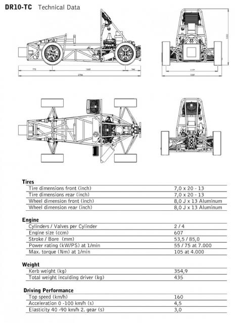 DR10-TC Technical Data